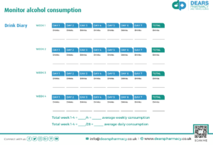 Dears Pharmacy Alcohol Reduction Service Drink Diary